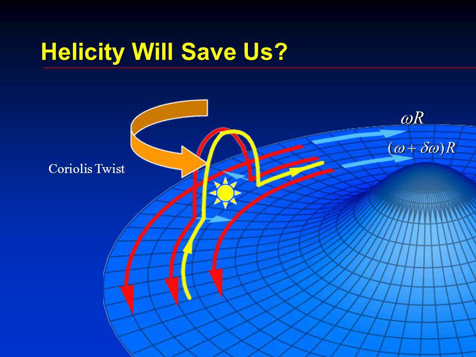 Helicity Will Save Us Coriolis TwistR ()R