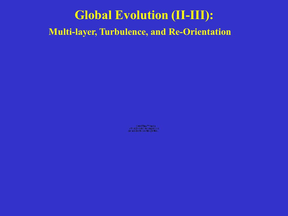 Global Evolution (II-III): Multi-layer, Turbulence, and Re-Orientation