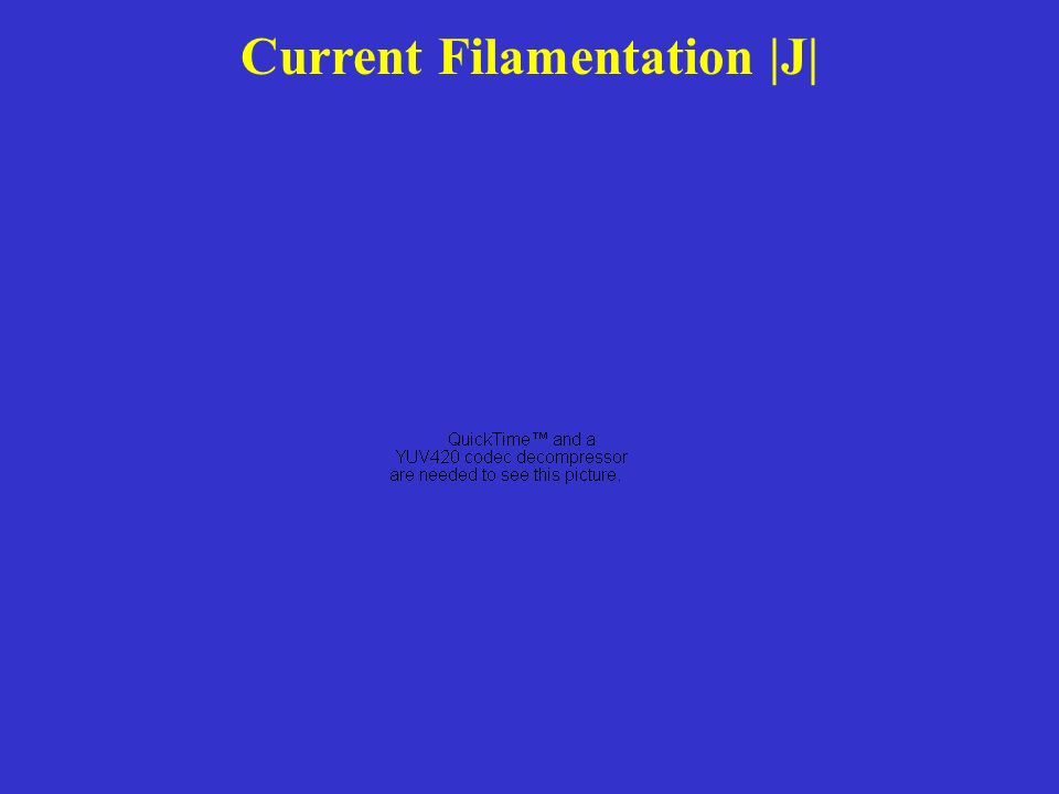 Current Filamentation |J|