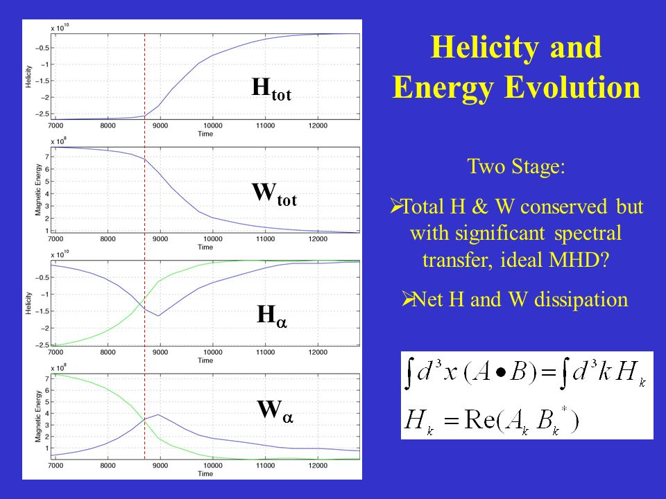 W tot Helicity and Energy Evolution Two Stage: Total H & W conserved but with significant spectral transfer, ideal MHD? Net H and W dissipation. H tot