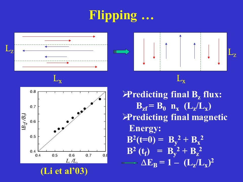 Flipping … Predicting final B z flux: B zf = B 0 n x (L z /L x ) Predicting final magnetic Energy: B 2 (t=0) = B y 2 + B x 2 B 2 (t f ) = B y 2 + B z 2 E B = 1 – (L z /L x ) 2 LxLx LzLz LxLx LzLz (Li et al03)