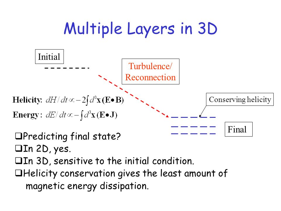 Multiple Layers in 3D Initial Final Conserving helicity Turbulence/ Reconnection Predicting final state? In 2D, yes. In 3D, sensitive to the initial c