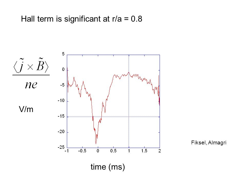 Hall term is significant at r/a = 0.8 time (ms) V/m Fiksel, Almagri