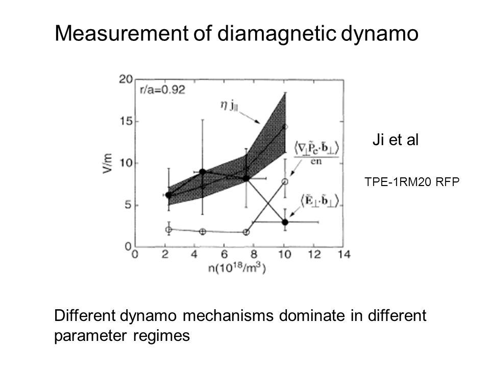 Measurement of diamagnetic dynamo Ji et al TPE-1RM20 RFP Different dynamo mechanisms dominate in different parameter regimes