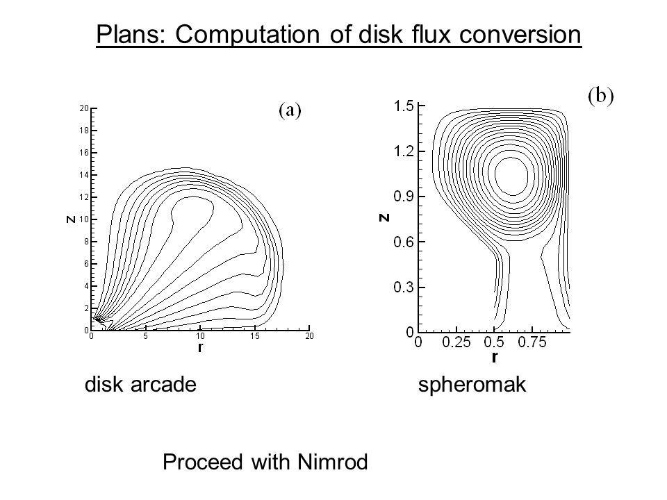 Plans: Computation of disk flux conversion disk arcadespheromak Proceed with Nimrod