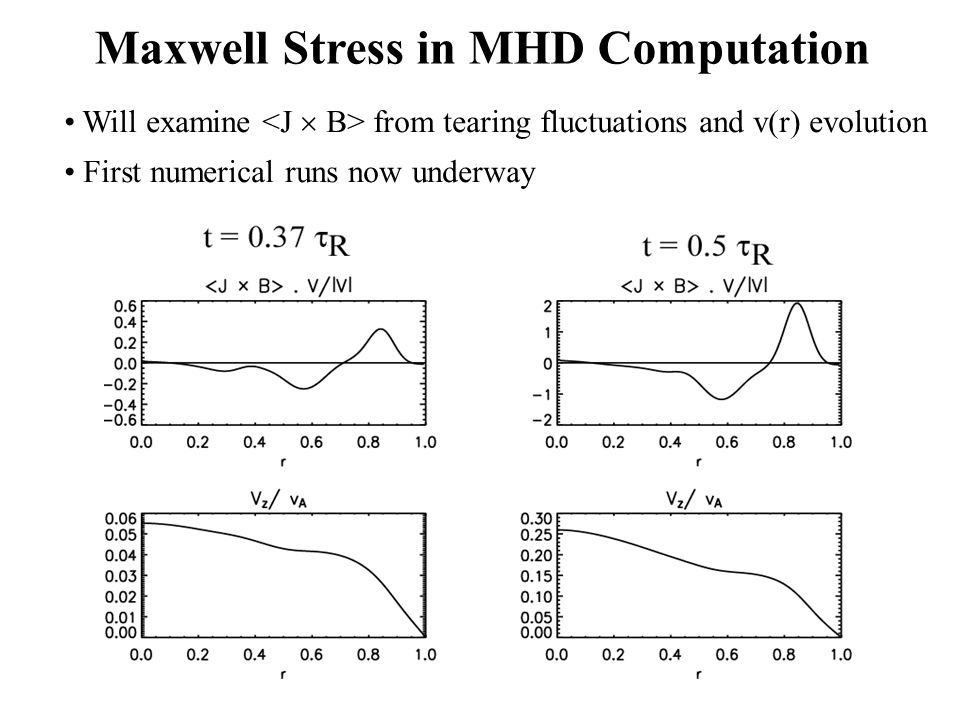 Maxwell Stress in MHD Computation Will examine from tearing fluctuations and v(r) evolution First numerical runs now underway