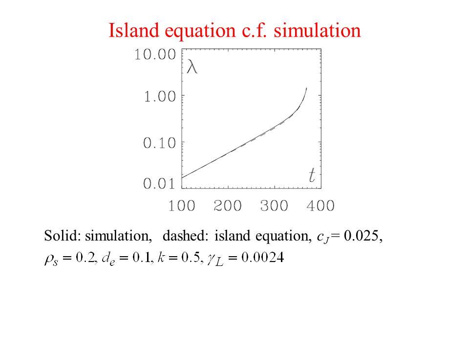 Island equation c.f. simulation Solid: simulation, dashed: island equation, c J = 0.025,