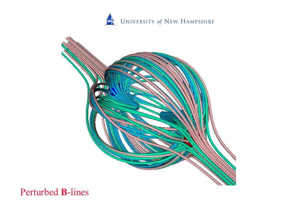 Perturbed B-lines