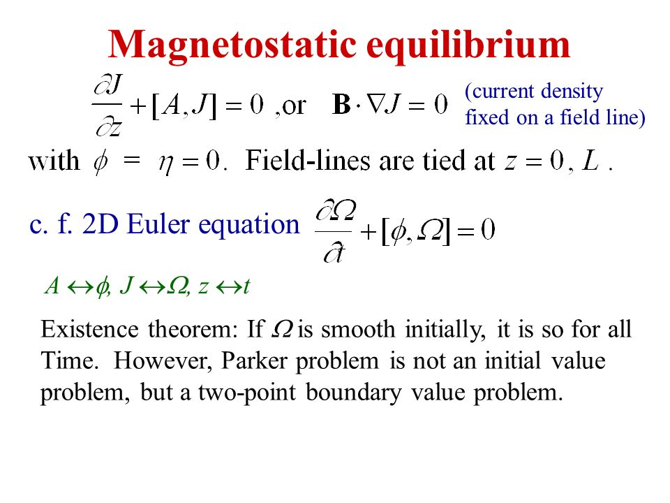 Magnetostatic equilibrium (current density fixed on a field line) c. f. 2D Euler equation A, J, z t Existence theorem: If is smooth initially, it is s