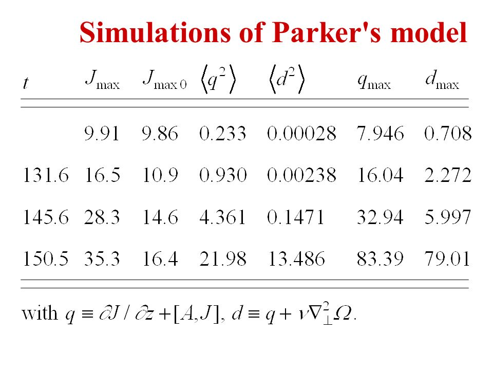 Simulations of Parker's model