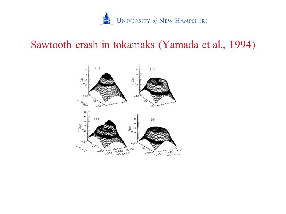 Sawtooth events in MST (Almagri et al., 2003)
