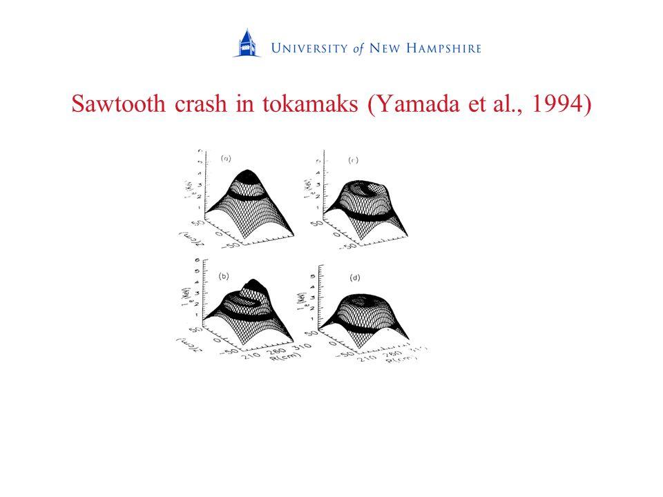 Sawtooth crash in tokamaks (Yamada et al., 1994)