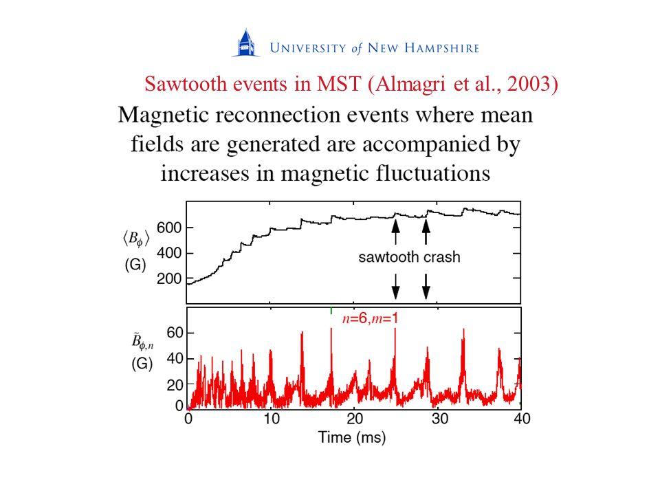 Sawtooth events in MST (Almagri et al., 2003)