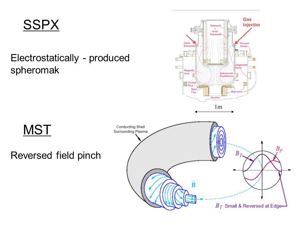 MST Reversed field pinch SSPX Electrostatically - produced spheromak