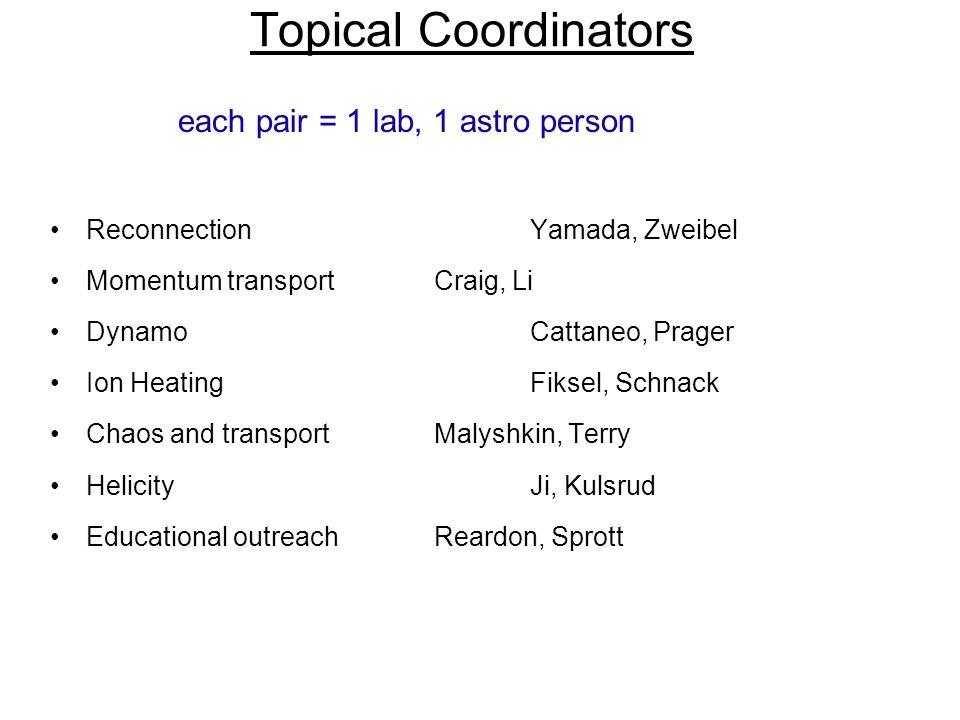 Topical Coordinators ReconnectionYamada, Zweibel Momentum transportCraig, Li DynamoCattaneo, Prager Ion HeatingFiksel, Schnack Chaos and transportMaly