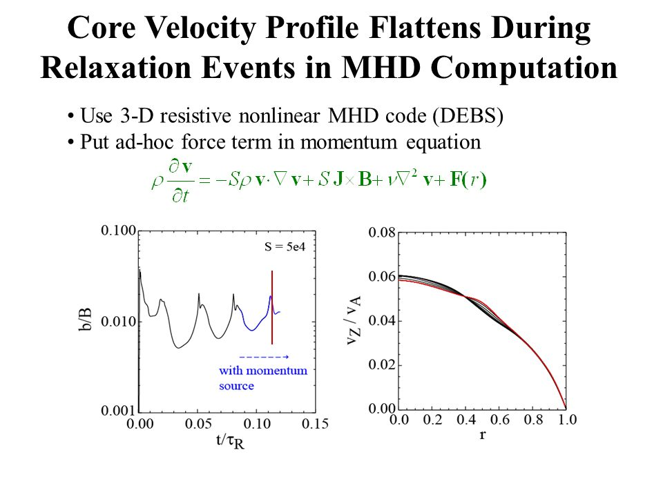 Core Velocity Profile Flattens During Relaxation Events in MHD Computation Use 3-D resistive nonlinear MHD code (DEBS) Put ad-hoc force term in moment