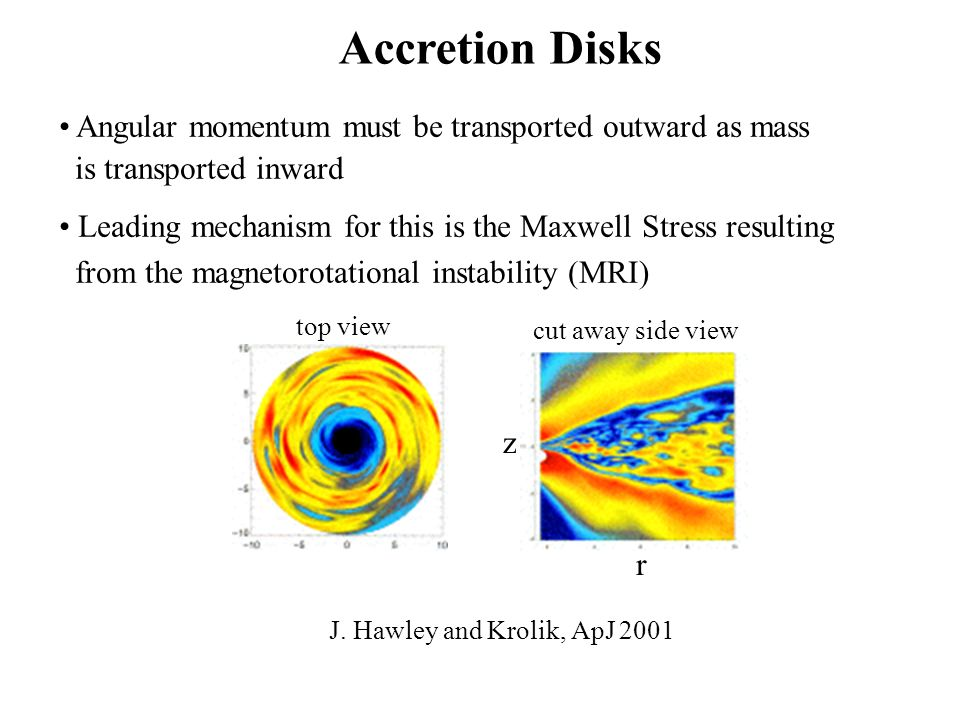 Angular momentum must be transported outward as mass is transported inward Leading mechanism for this is the Maxwell Stress resulting from the magnetorotational instability (MRI) Accretion Disks J.