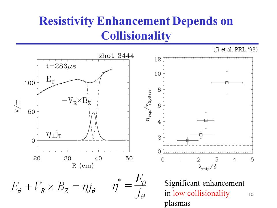 10 Resistivity Enhancement Depends on Collisionality Significant enhancement in low collisionality plasmas (Ji et al.