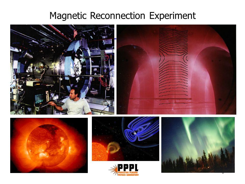 7 Experimental Setup in MRX