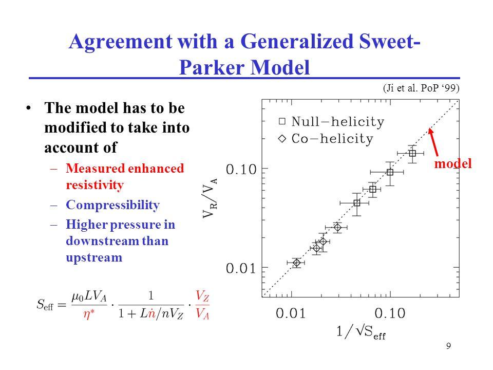 10 Resistivity Enhancement Depends on Collisionality Significant enhancement in low collisionality plasmas (Ji et al.