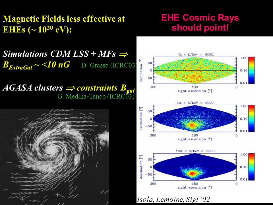 EHE Cosmic Rays should point! Magnetic Fields less effective at EHEs (~ 10 20 eV): Simulations CDM LSS + MFs B ExtraGal ~ <10 nG D. Grasso (ICRC03) AG
