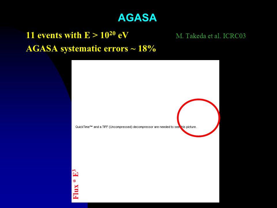 AGASA 11 events with E > 10 20 eV M. Takeda et al. ICRC03 AGASA systematic errors ~ 18% Flux * E 3