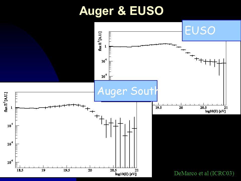 Auger & EUSO DDM, Blasi, Olinto 2003 Auger South EUSO DeMarco et al (ICRC03)