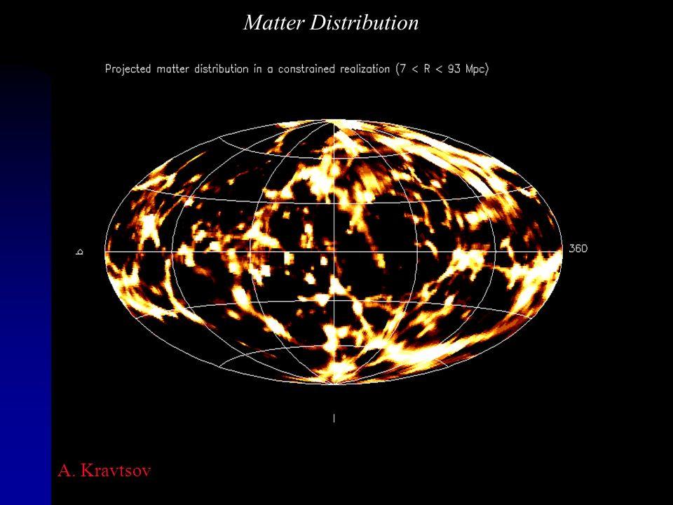 A. Kravtsov Matter Distribution