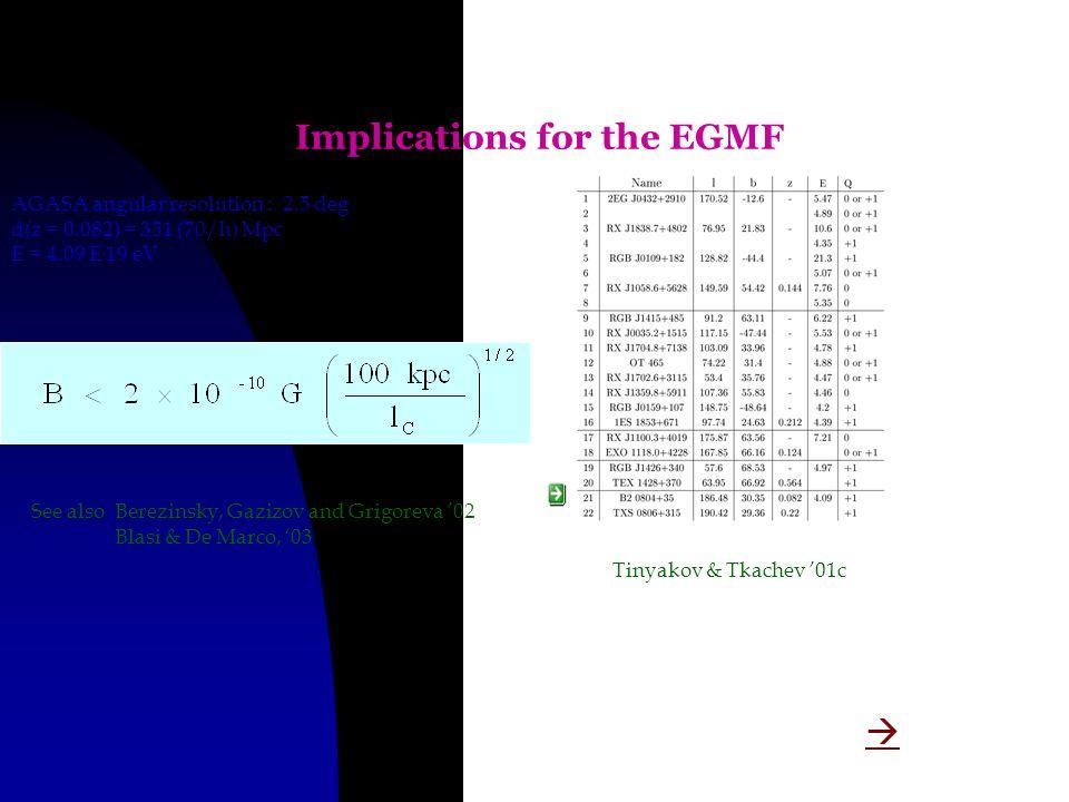 Implications for the EGMF AGASA angular resolution : 2.5 deg d(z = 0.082) = 351 (70/h) Mpc E = 4.09 E 19 eV See also Berezinsky, Gazizov and Grigoreva