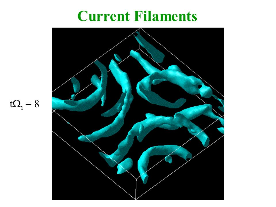 t i = 8 Current Filaments