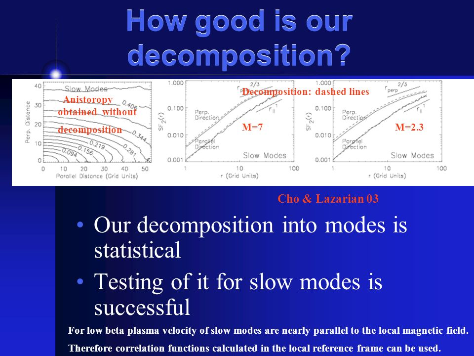 How good is our decomposition.