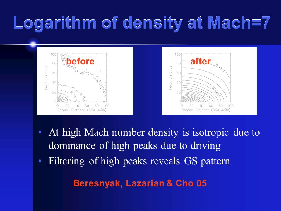 Logarithm of density at Mach=7 At high Mach number density is isotropic due to dominance of high peaks due to driving Filtering of high peaks reveals GS pattern beforeafter Beresnyak, Lazarian & Cho 05