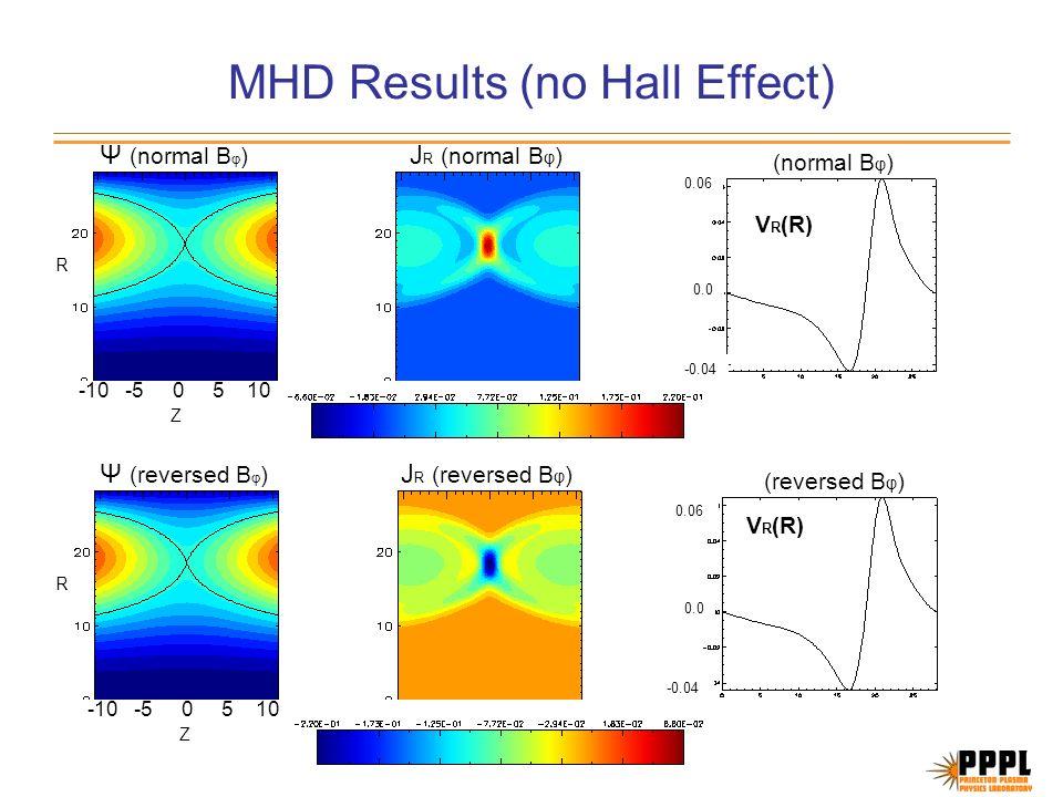 MHD Results (no Hall Effect) -10 -5 0 5 10 Ψ (reversed B φ ) Z J R (reversed B φ ) R V R (R) (reversed B φ ) R Ψ (normal B φ ) J R (normal B φ ) (normal B φ ) V R (R) -10 -5 0 5 10 Z 0.06 0.0 -0.04 0.06 0.0 -0.04