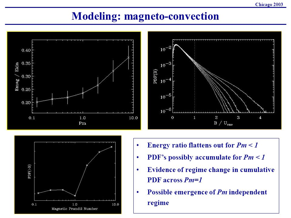 Chicago 2003 Energy ratio flattens out for Pm < 1 PDFs possibly accumulate for Pm < 1 Evidence of regime change in cumulative PDF across Pm=1 Possible emergence of Pm independent regime Modeling: magneto-convection