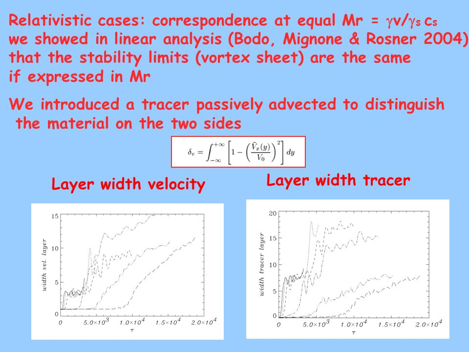 Layer width velocity Layer width tracer Relativistic cases: correspondence at equal Mr = g v/ g s c s we showed in linear analysis (Bodo, Mignone & Ro
