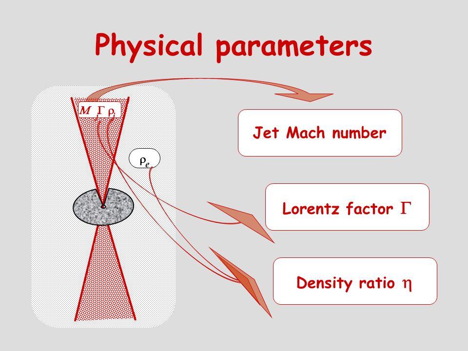 Physical parameters jj e Jet Mach number Lorentz factor Density ratio