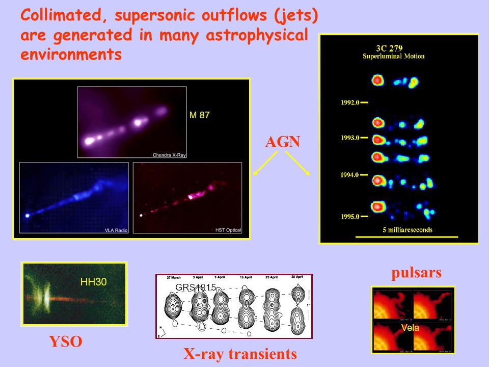Collimated, supersonic outflows (jets) are generated in many astrophysical environments AGN YSO X-ray transients pulsars