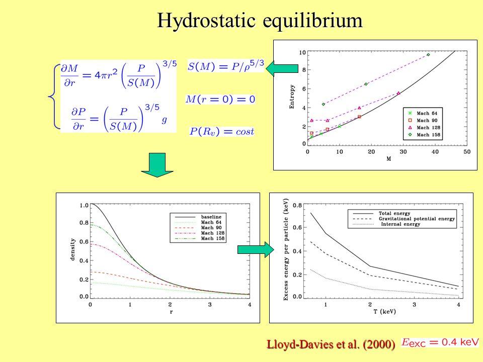 Hydrostatic equilibrium Lloyd-Davies et al. (2000)