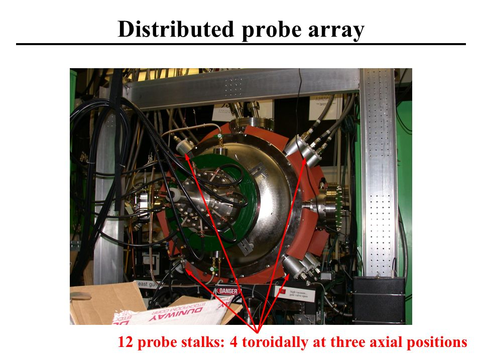 Distributed probe array 12 probe stalks: 4 toroidally at three axial positions