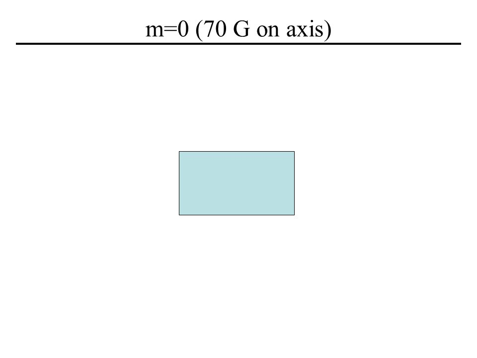 m=0 (70 G on axis)