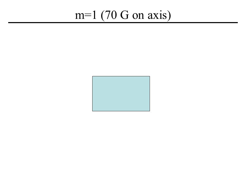m=1 (70 G on axis)
