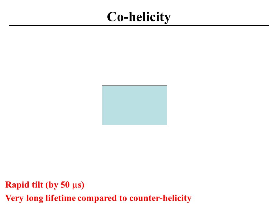 Co-helicity Rapid tilt (by 50 s) Very long lifetime compared to counter-helicity