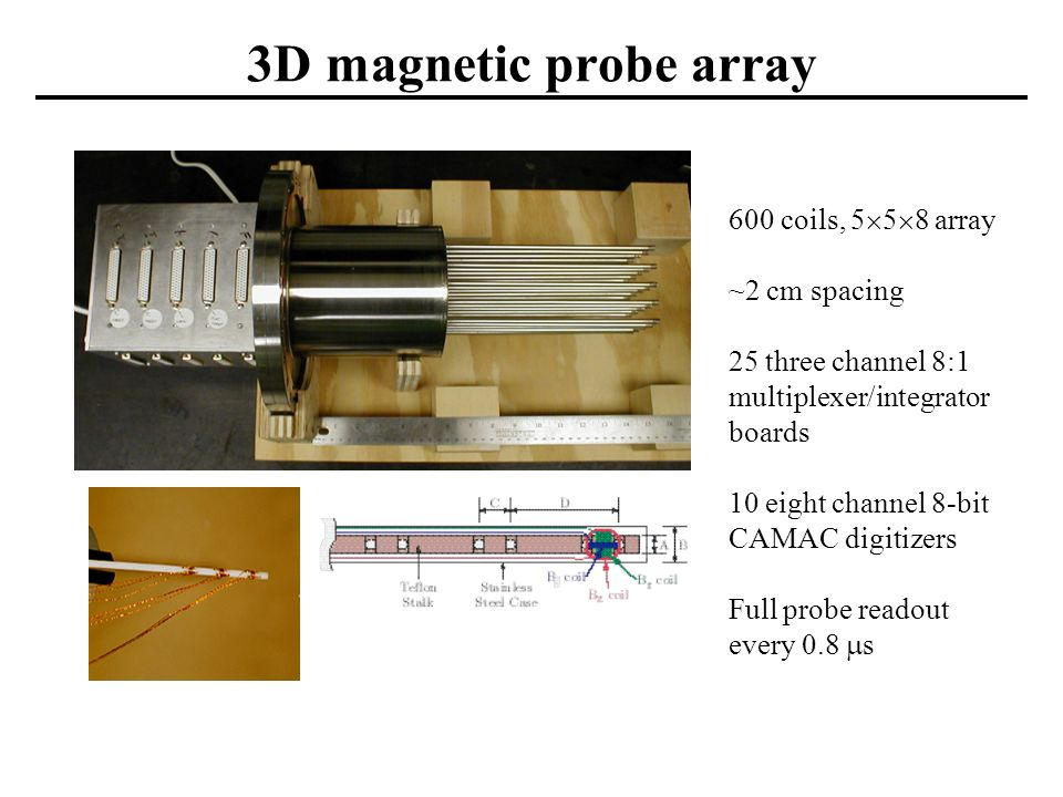 3D magnetic probe array 600 coils, array ~2 cm spacing 25 three channel 8:1 multiplexer/integrator boards 10 eight channel 8-bit CAMAC digitizers Full probe readout every 0.8 s