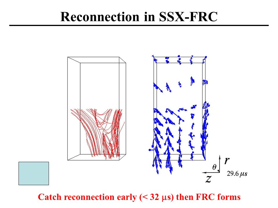 Reconnection in SSX-FRC Catch reconnection early (< 32 s) then FRC forms