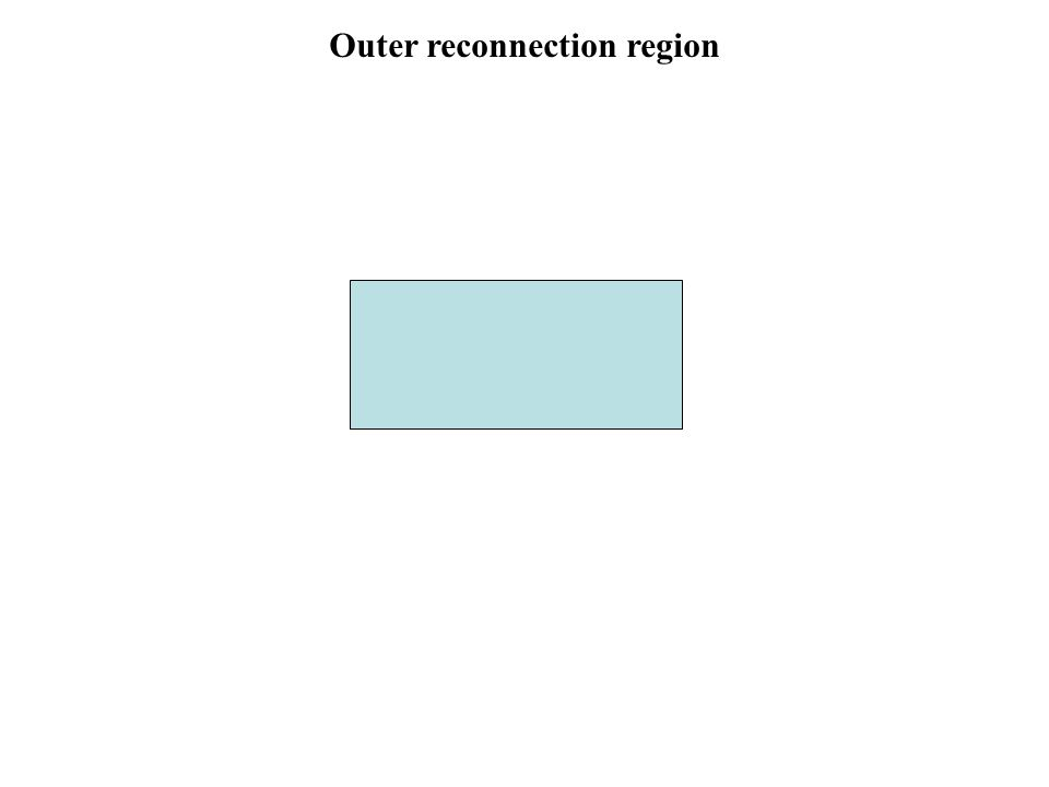 Outer reconnection region