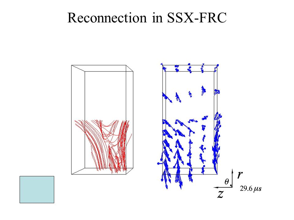 Reconnection in SSX-FRC