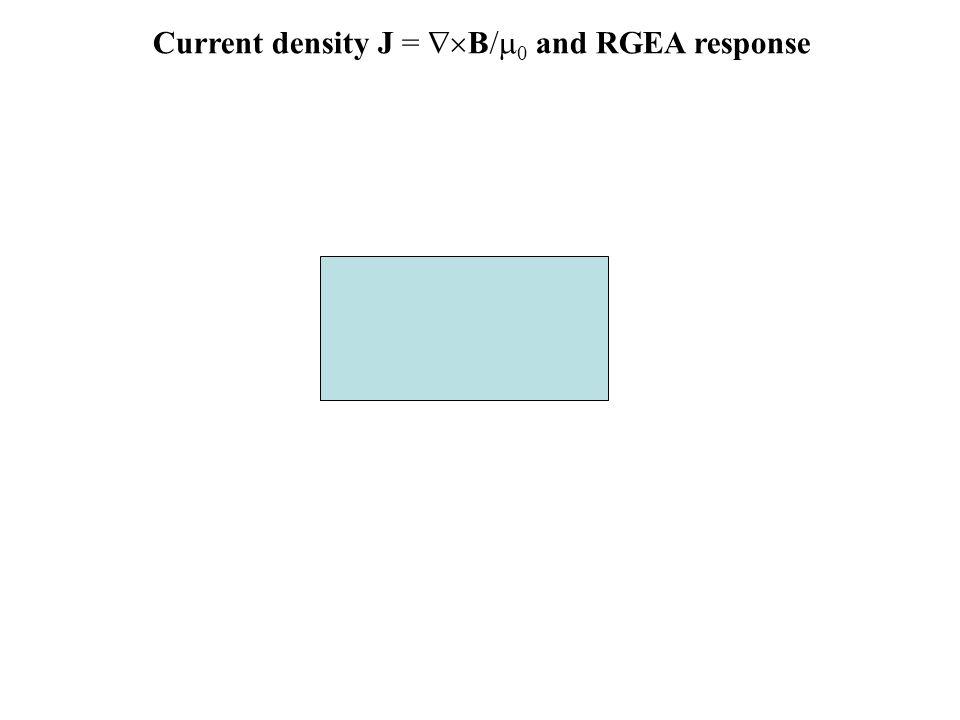 Current density J = B/ 0 and RGEA response