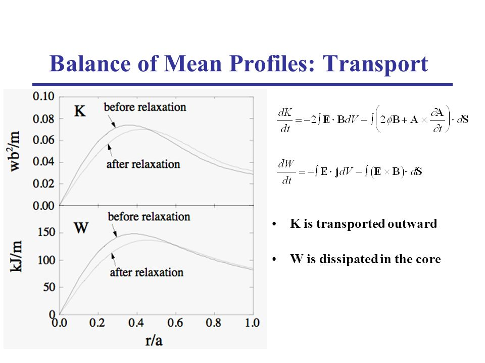 Balance of Mean Profiles: Transport K is transported outward W is dissipated in the core
