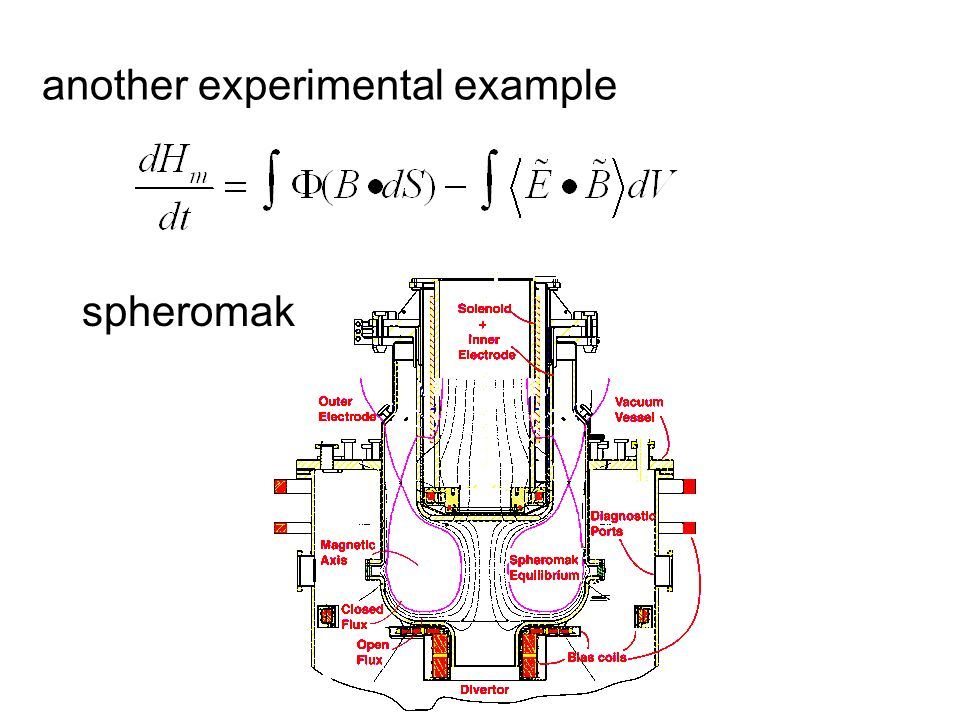 another experimental example spheromak