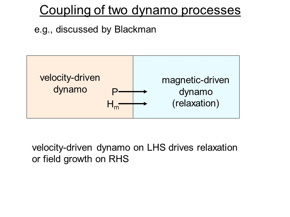 Coupling of two dynamo processes e.g., discussed by Blackman velocity-driven dynamo magnetic-driven dynamo (relaxation) P HmHm velocity-driven dynamo on LHS drives relaxation or field growth on RHS